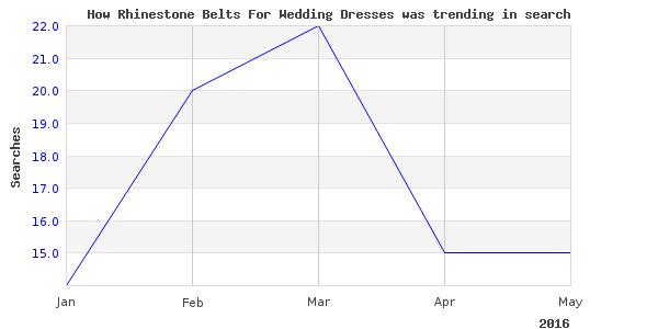 How rhinestone belts wedding is trending